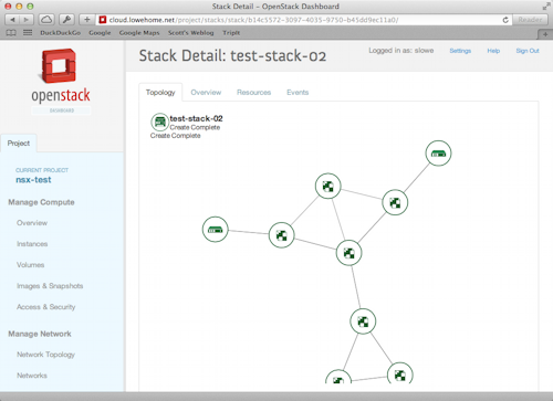 A deployed Heat stack in OpenStack Dashboard