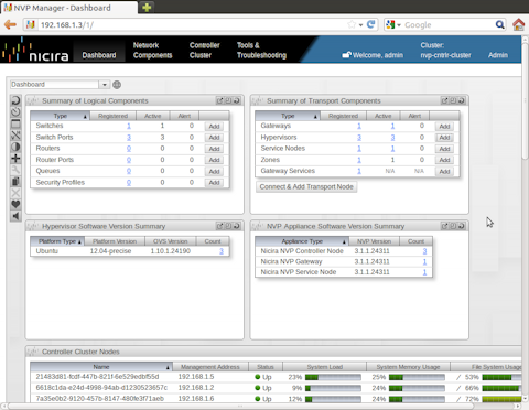 NVP Manager dashboard